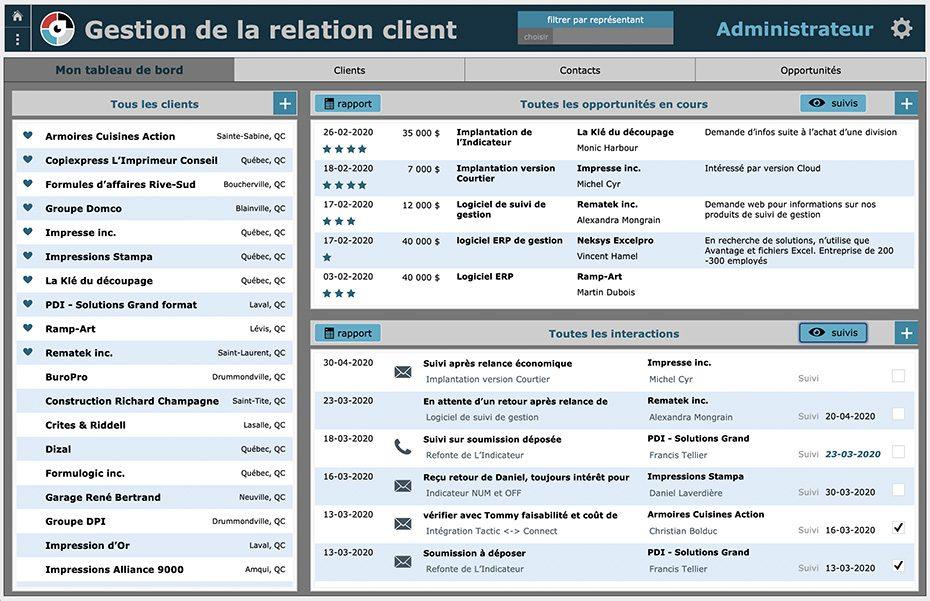 Tactic CRM, notre outil de gestion de la relation client