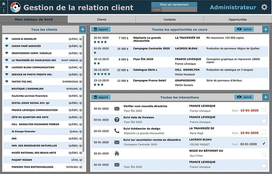 L'Indicateur : un progiciel de gestion intégré (ERP) unique au Québec
